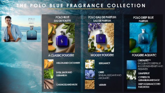 Polo Blue Fragrance Range