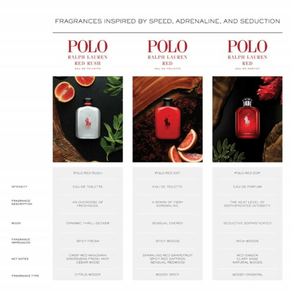 Polo Red Line Up