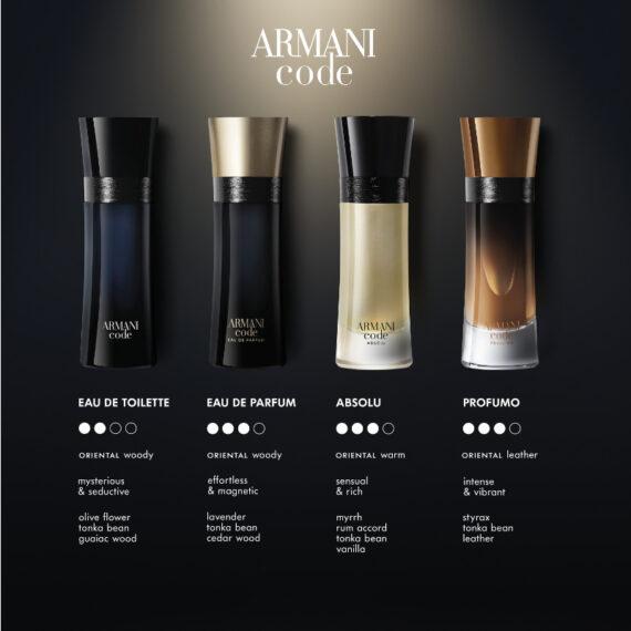 Giorgio Armani - Armani Code Collection