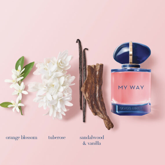 Giorgio Armani My Way Intense Eau de Parfum Notes